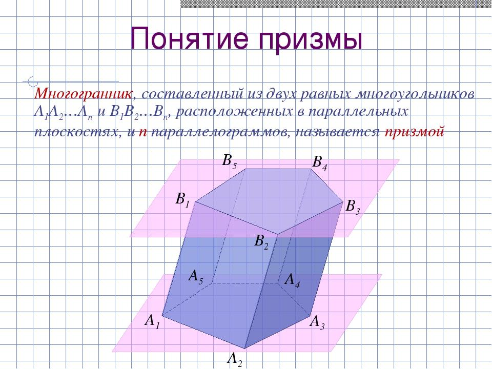 Понятие призмы Многогранник, составленный из двух равных многоугольников A1A2...