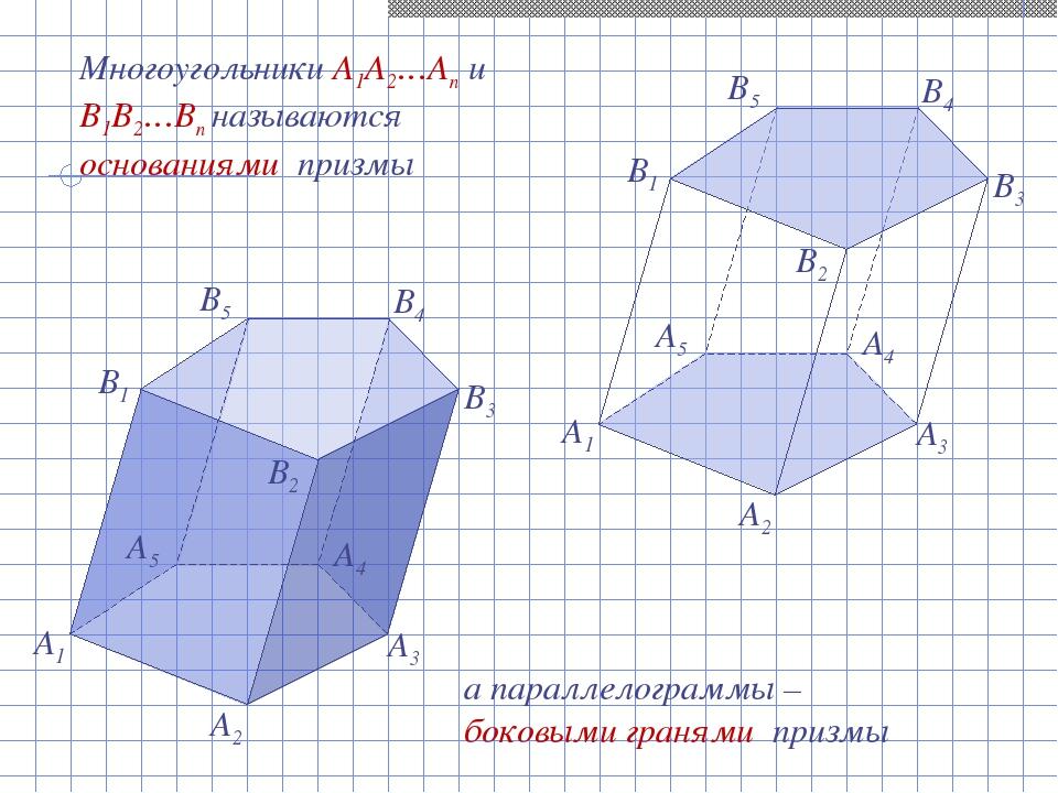 Многоугольники A1A2…An и B1B2…Bn называются основаниями призмы а параллелогра...