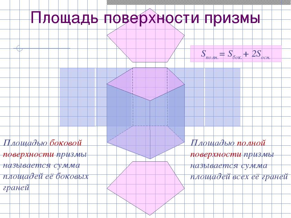 Площадью боковой поверхности призмы называется сумма площадей её боковых гран...