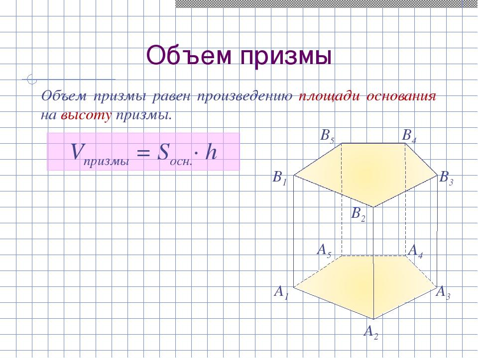 Объем призмы Объем призмы равен произведению площади основания на высоту приз...