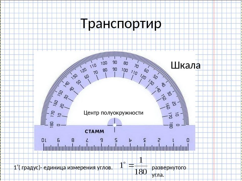 Транспортир Шкала Центр полуокружности 1( градус)- единица измерения углов....