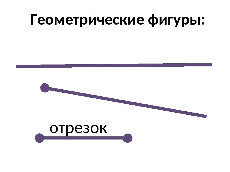 прямая луч Геометрические фигуры: отрезок