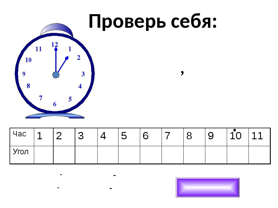 Определите вид угла, который образуют стрелки часов. ПРОВЕРКА О - ОСТРЫЙ П -...