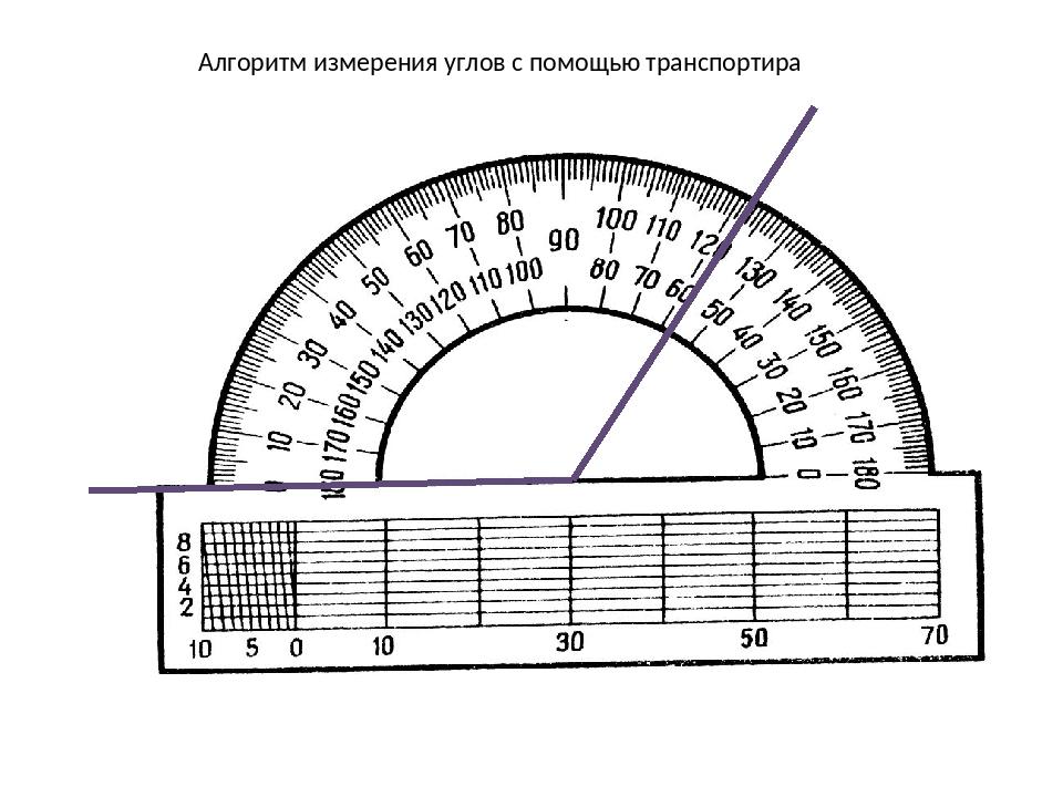 Алгоритм измерения углов с помощью транспортира