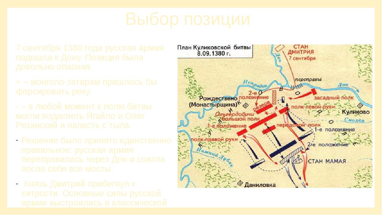 Выбор позиции 7 сентября 1380 года русская армия подошла к Дону. Позиция была...