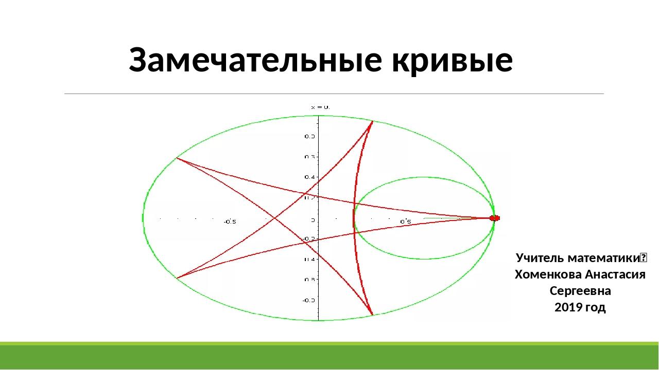 Замечательные кривые Учитель математикиꓽ Хоменкова Анастасия Сергеевна 2019 год