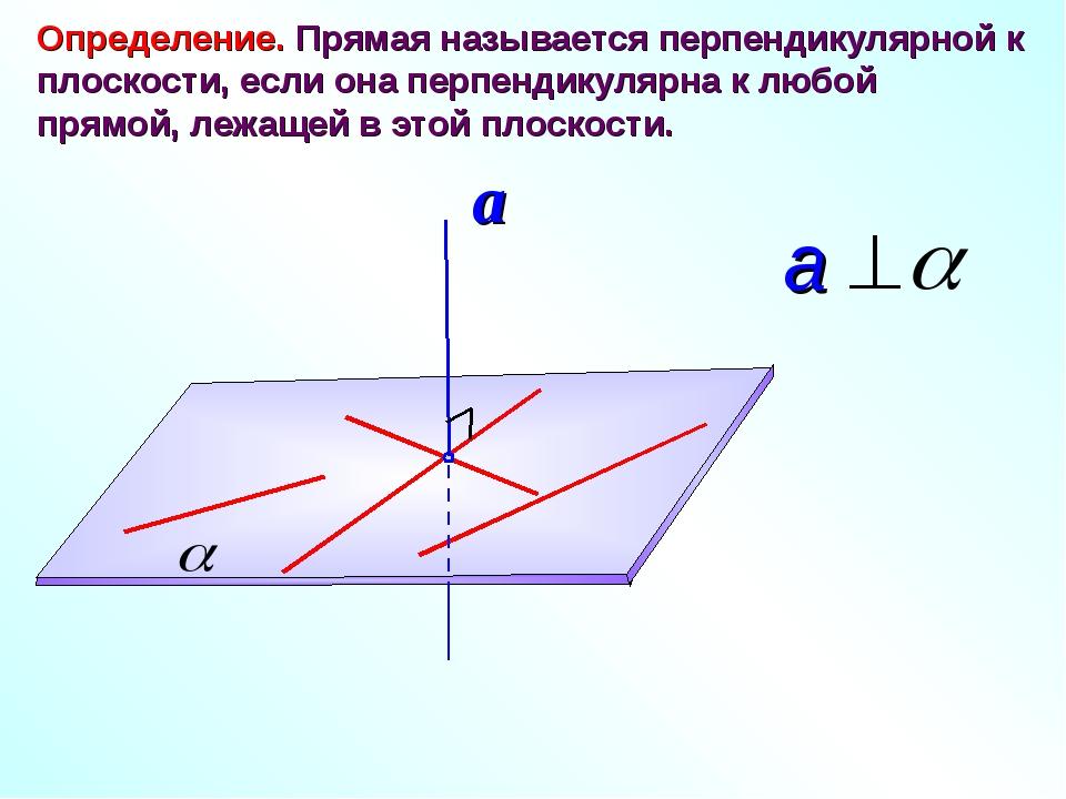 Определение. Прямая называется перпендикулярной к плоскости, если она перпенд...