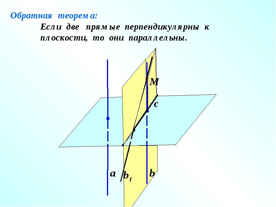 а b b1 Обратная теорема: Если две прямые перпендикулярны к плоскости, то они...