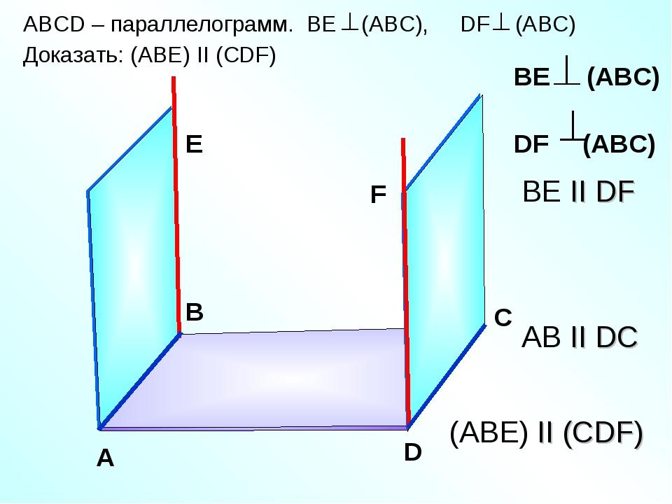 ABCD – параллелограмм. BE (ABC), DF (ABC) Доказать: (АВЕ) II (СDF) А В С D ВЕ...