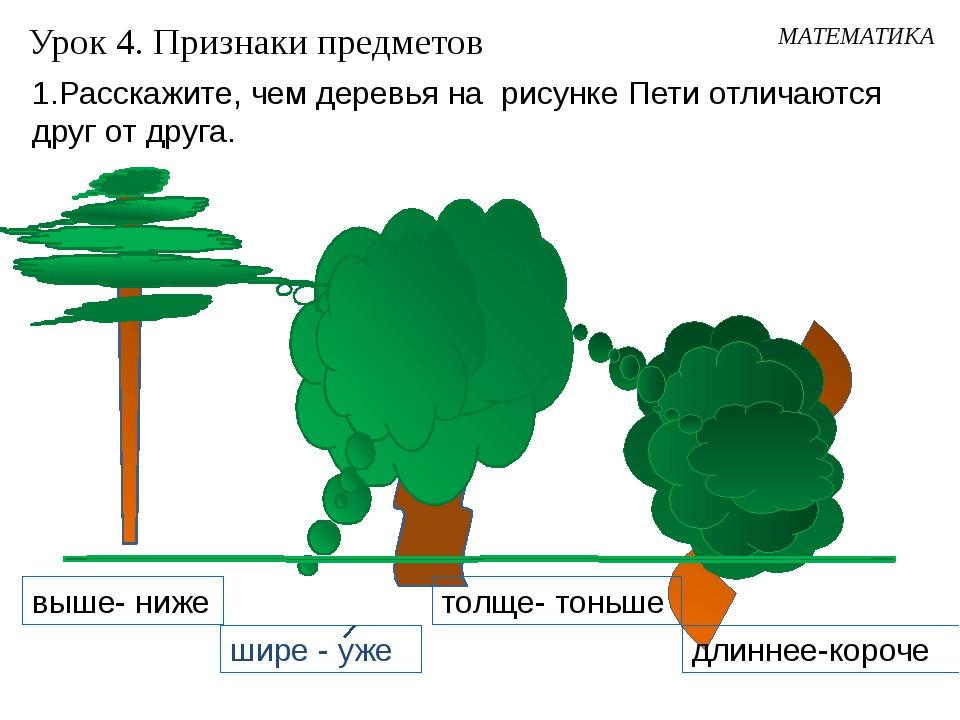 Урок 4. Признаки предметов 1.Расскажите, чем деревья на рисунке Пети отличают...