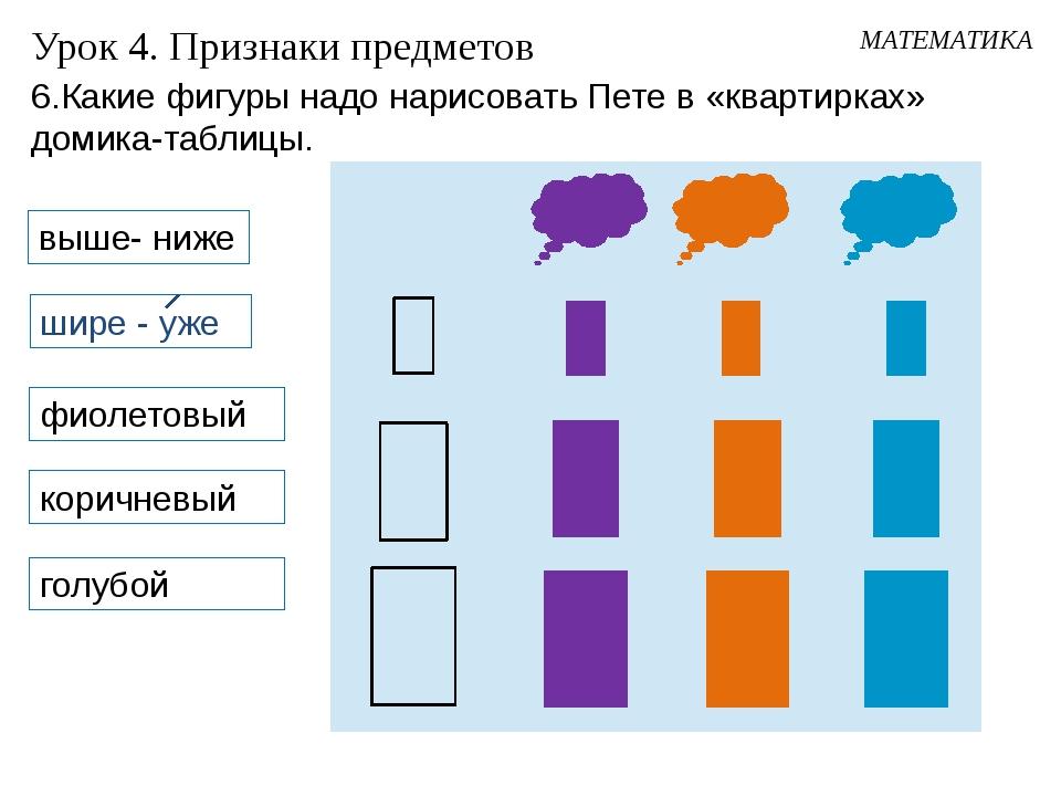 МАТЕМАТИКА 6.Какие фигуры надо нарисовать Пете в «квартирках» домика-таблицы....