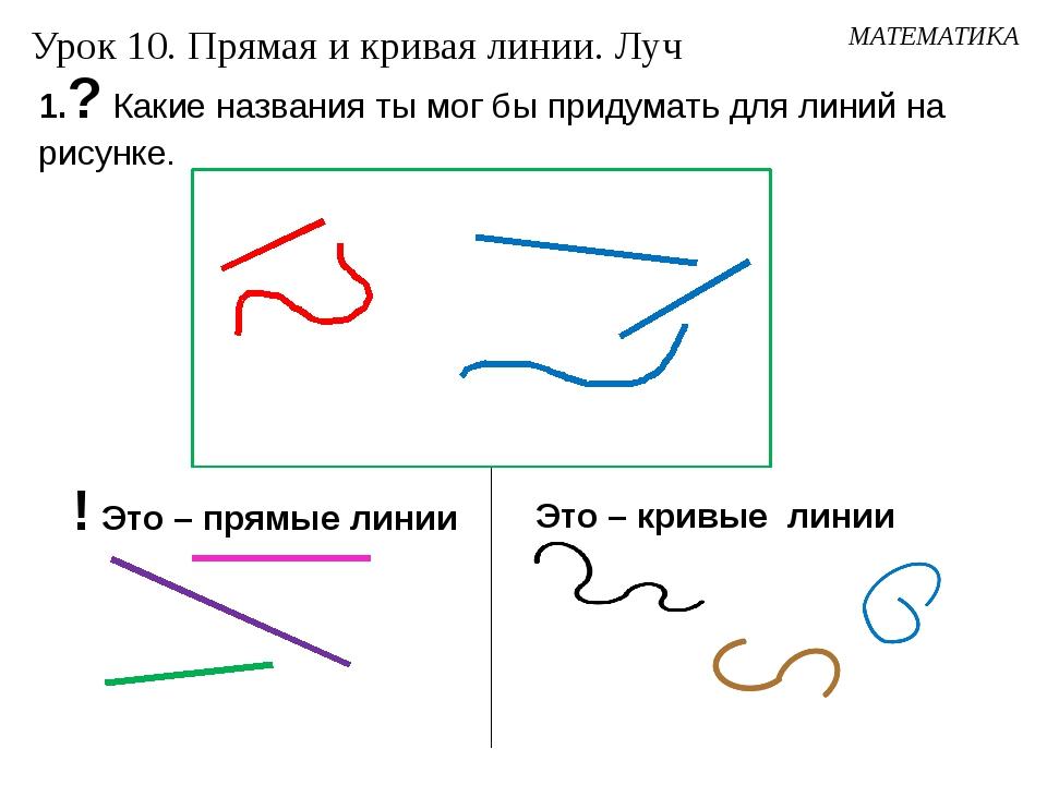 МАТЕМАТИКА Урок 10. Прямая и кривая линии. Луч 1.? Какие названия ты мог бы п...