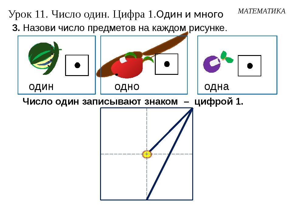 3. Назови число предметов на каждом рисунке. один одно одна МАТЕМАТИКА Урок 1...