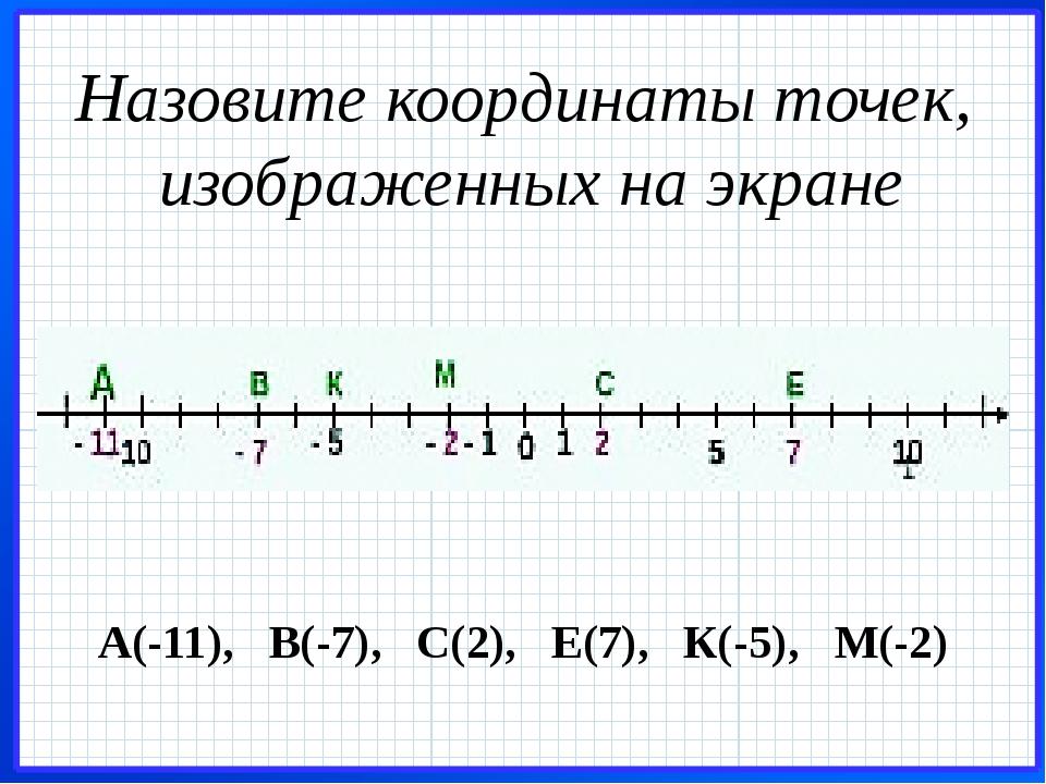 Назовите координаты точек, изображенных на экране А(-11), В(-7), С(2), Е(7),...