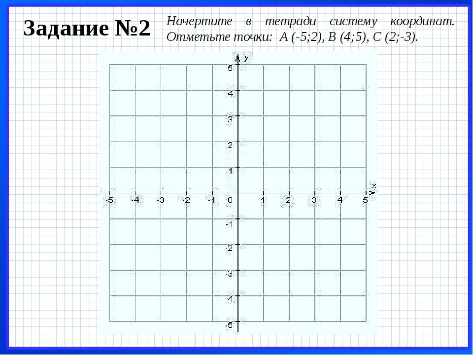 Задание №2 Начертите в тетради систему координат. Отметьте точки: А (-5;2), В...