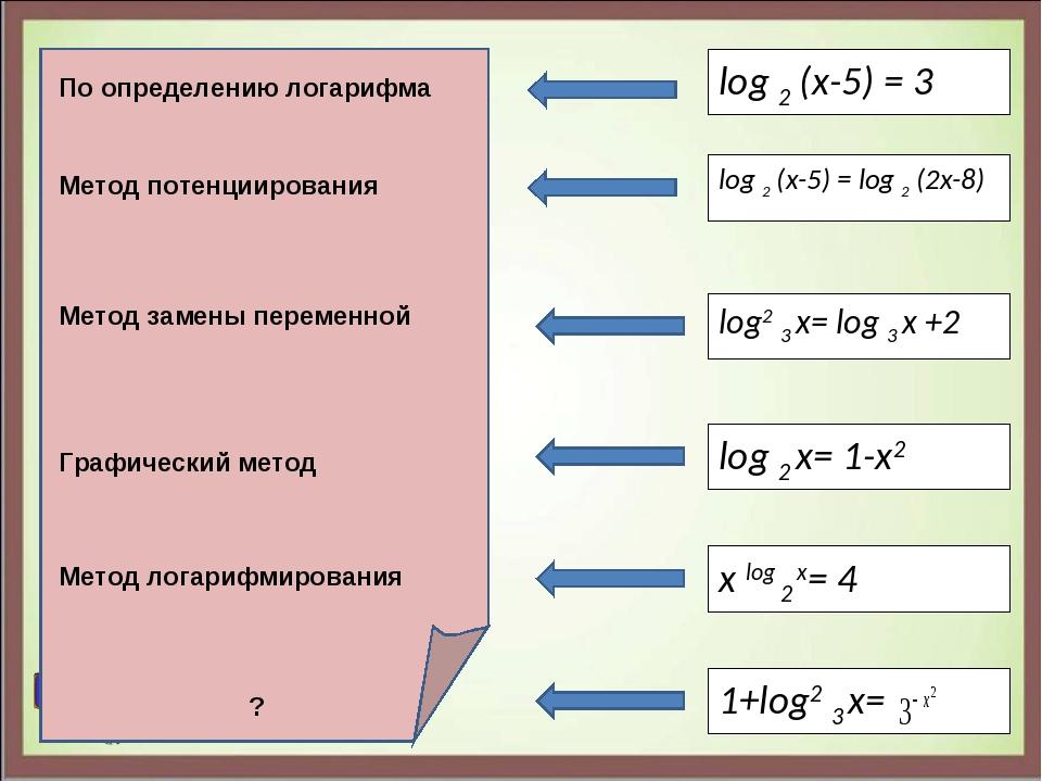log 2 (x-5) = 3 log 2 (x-5) = log 2 (2x-8) log2 3 x= log 3 x +2 log 2 х= 1-x2...