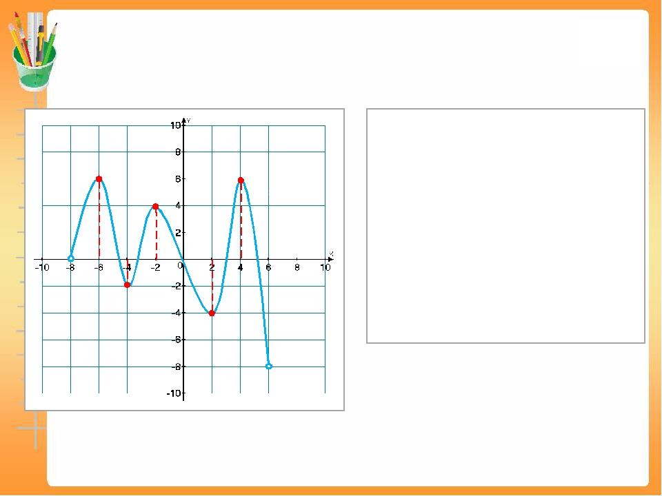 На рисунке изображен график функции у = f(x), определенной на интервале (–8;...