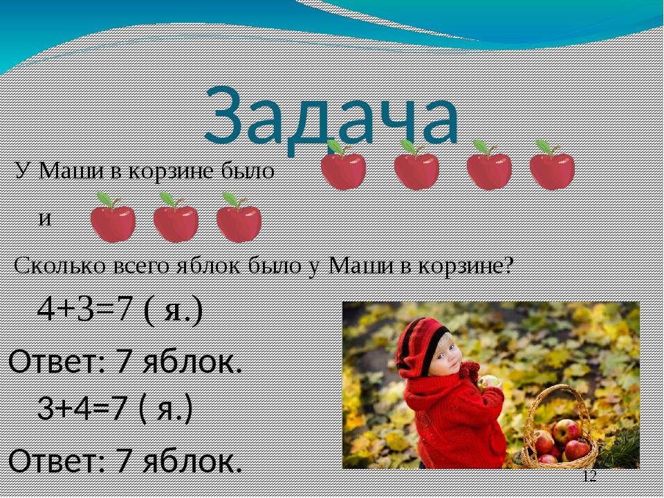 Задача У Маши в корзине было и Сколько всего яблок было у Маши в корзине? 4+3...
