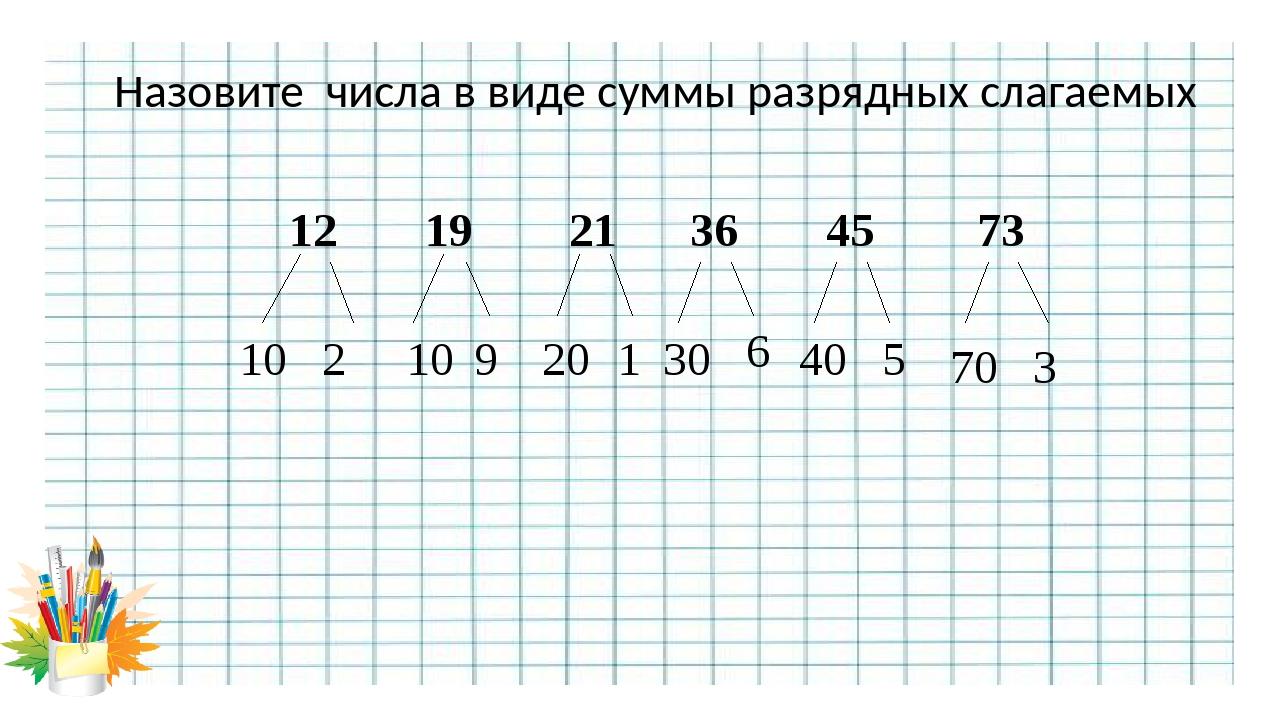 Назовите числа в виде суммы разрядных слагаемых 12 36 45 19 73 21 10 10 20 30...
