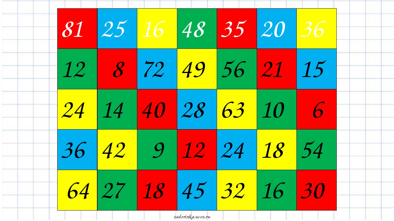 81 25 16 48 35 20 36 12 8 72 49 56 21 15 24 14 40 28 63 10 6 36 42 9 12 24 18...