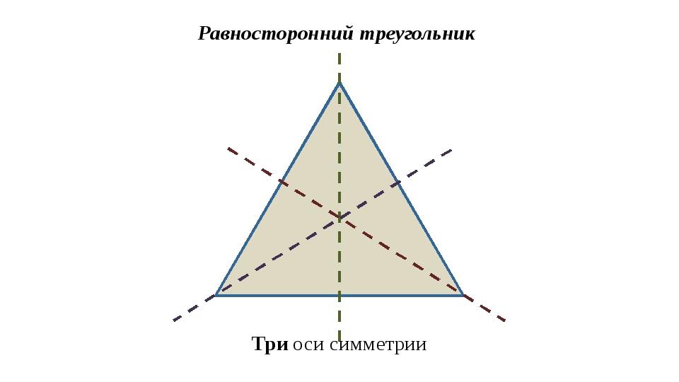 Равносторонний треугольник Три оси симметрии