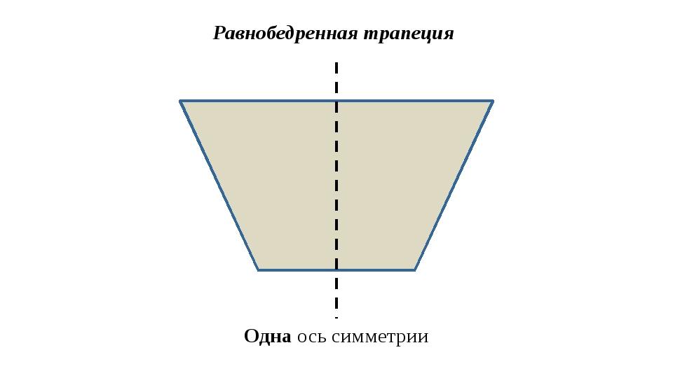 Равнобедренная трапеция Одна ось симметрии