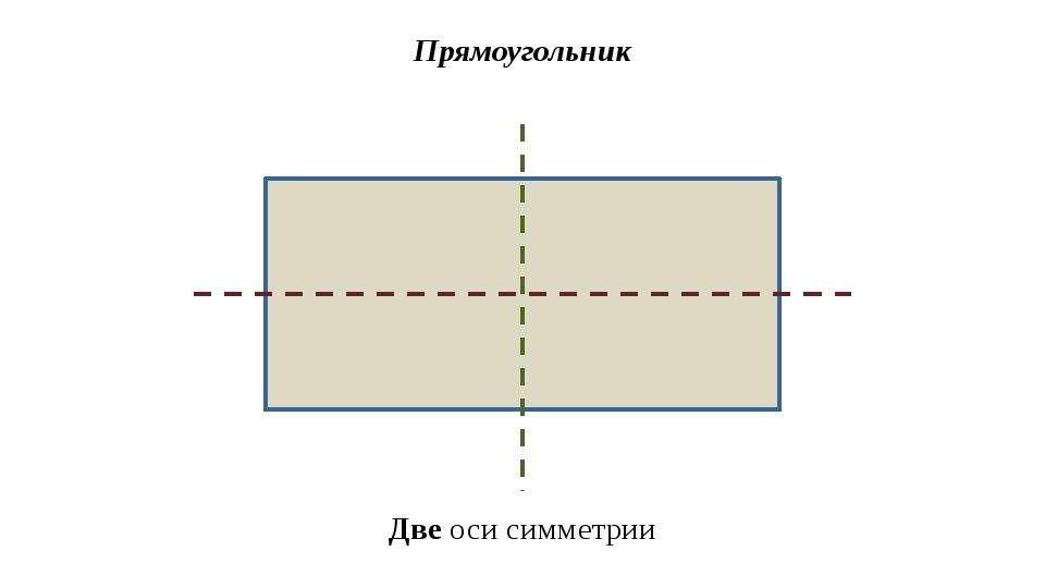 Прямоугольник Две оси симметрии