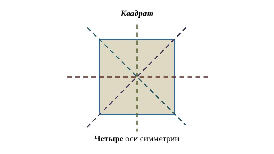 Квадрат Четыре оси симметрии