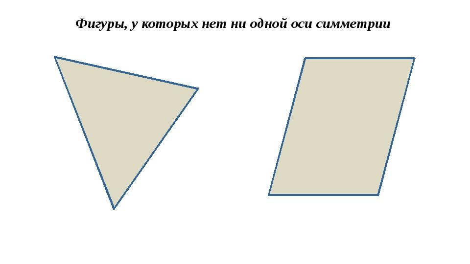 Фигуры, у которых нет ни одной оси симметрии