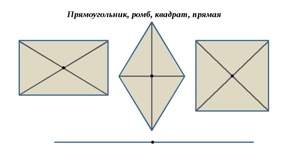 Прямоугольник, ромб, квадрат, прямая