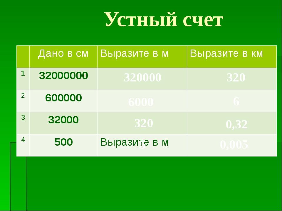 Устный счет 320 6 0,32 0,005 320000 6000 320 5 Дано в см Выразите в м Выразит...